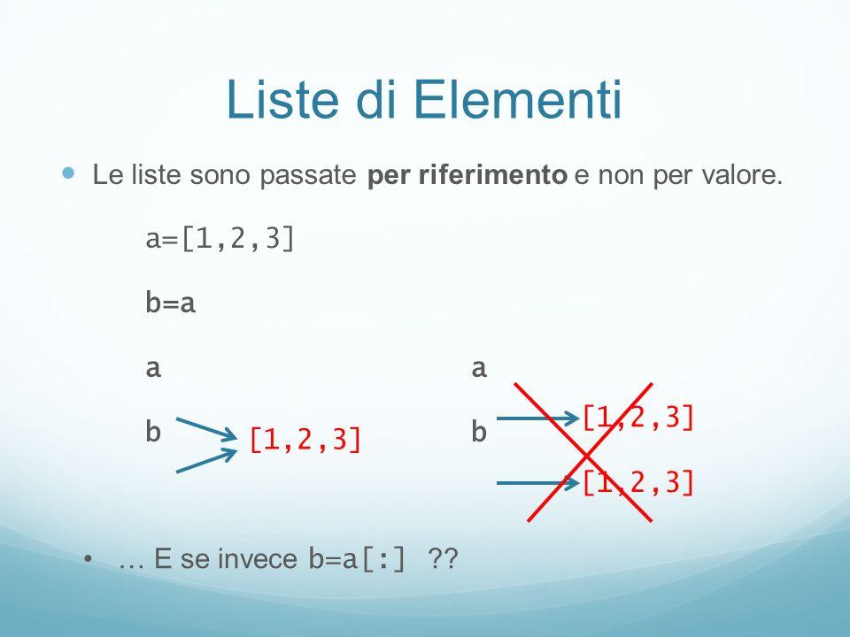 Liste di Elementi Le liste sono passate per riferimento e non per valore. a=[1,2,3] b=a. a a.